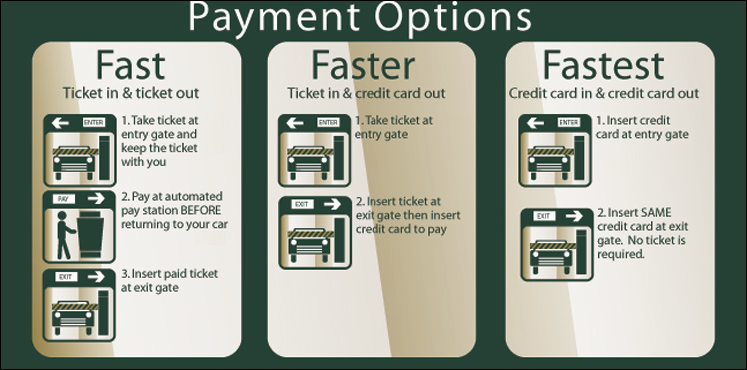 How to Pay for Parking 2014